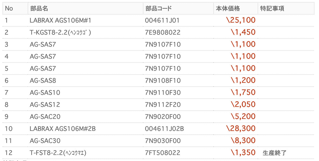 ダイワパーツ検索システム上のラブラックスAGS106M